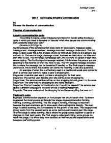 unit 1 assignment an introduction to working with children essay Sentence 1 restates the thesis that the essay continues to be a valuable learning and assessment medium sentences 2 and 3 summarise the main points of the middle three paragraphs sentence 4 picks up the reference to the age of the essay genre, with which the essay begins, but then affirms the essay's continuing relevance.