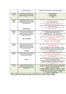 russian civil war essay plan Russian revolution and civil war essay like most revolutions, the russian revolution of 1917 had a combination of political and social causes at the beginning of the 20th century, russia was the last of the great powers to retain an autocratic system of government.