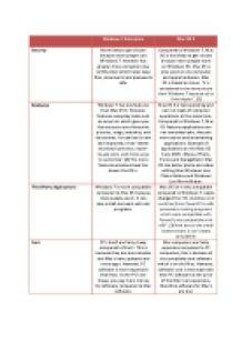 technology essay advantages and disadvantages villages