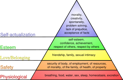 maslow s hierarchy of needs a level psychology marked by   outlandishjosh com files 400px maslow s hierarchy of needs svg png