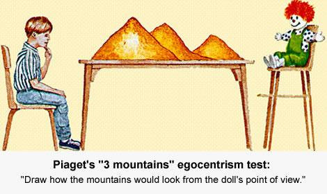 egocentrism in young children essay Admission essay personal statement have you ever wondered why sometimes when you were young or adolescent stage egocentrism develops in children and.