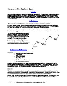 Demand And The Business Cycle  Gcse Business Studies  Marked By  Page  Zoom In