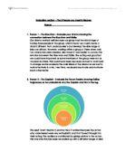 gcse drama evaluation essay