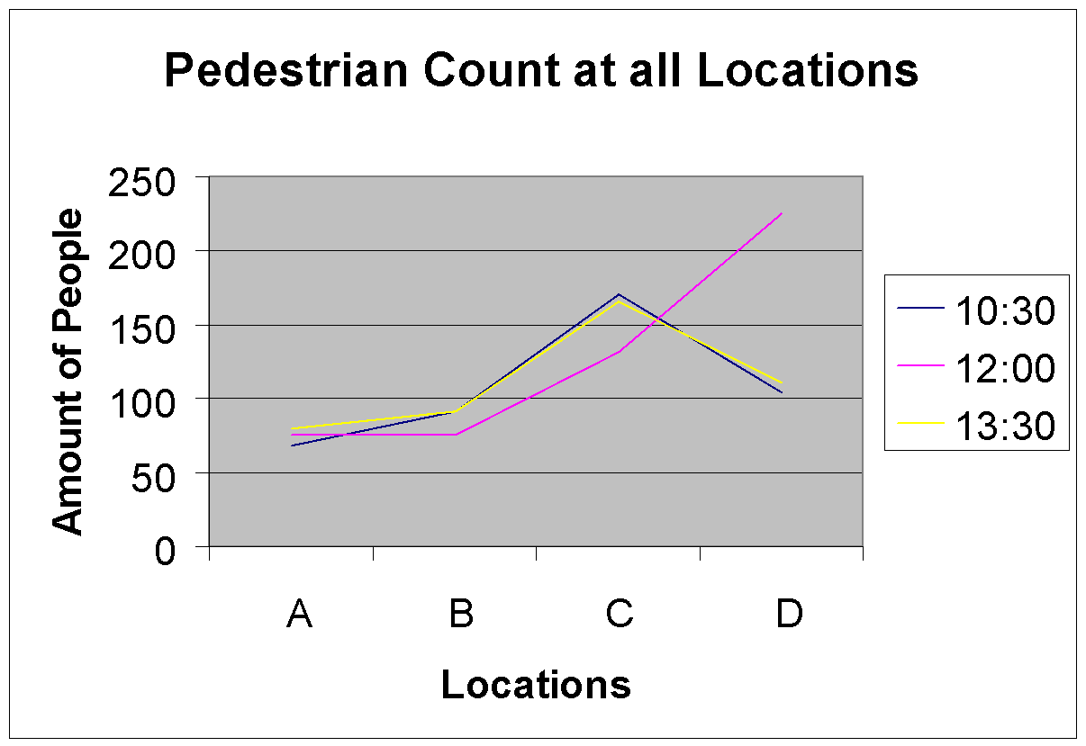 gcse geography coursework - shopping Conclusion if i could spend longer on the investigation i would probably collect data from all seasons as well as comparing my two locations to others of similar size and placement to get a more rounded example of shopping.