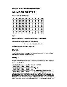 Maths Investigations