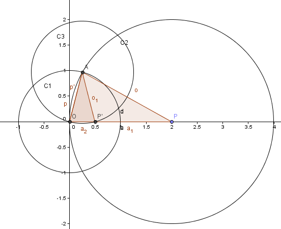 investigate the positions of points in intersecting circles Circle geometry circle geometry interactive sketches available from  ł a chord of a circle is a line that connects two points on the circle investigation 1-1a: this investigation is about a line drawn from the centre to a chord drag the point e  therefore their intersection point is the centre.
