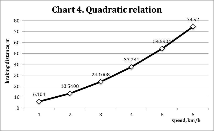 sl math ia lacsaps fraction Emmanuel castaño ms bessette period 7 due: march 30th, 2011 ib sl1 math  internal assessment – lacsap's fractions this assignment.