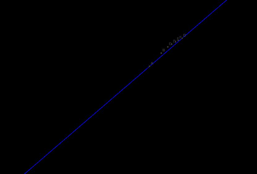 ib math sl population trend sample portfolio