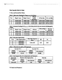 heat capacity ratio for gases lab report
