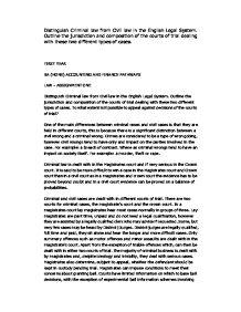 Legal Essay Structure Mistyhamel